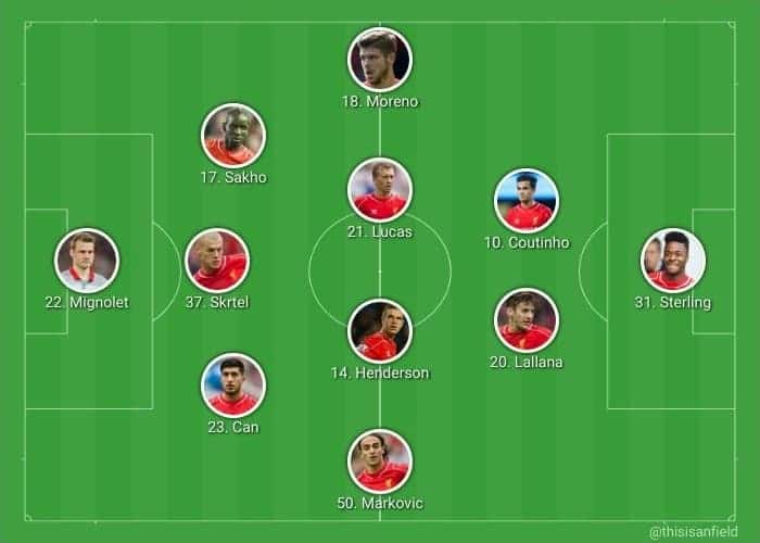 How Liverpool have mostly lined up using 3421 in last 3 months.