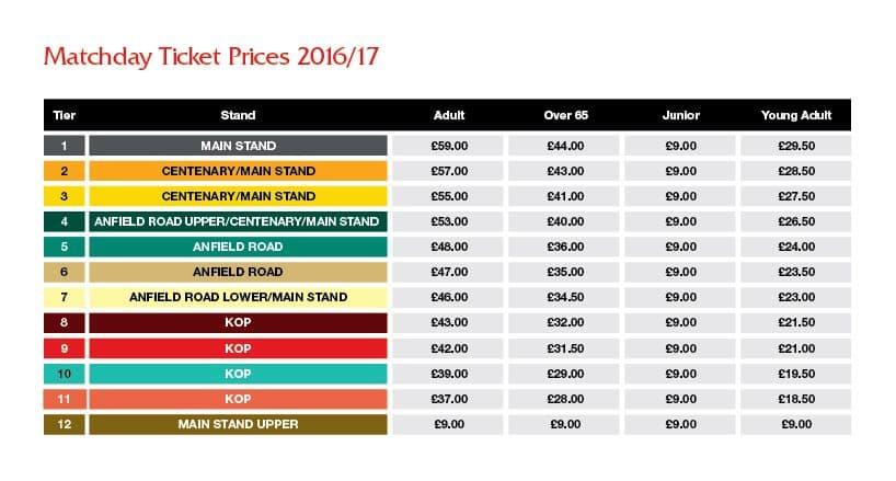 new-lfc-ticket-prices