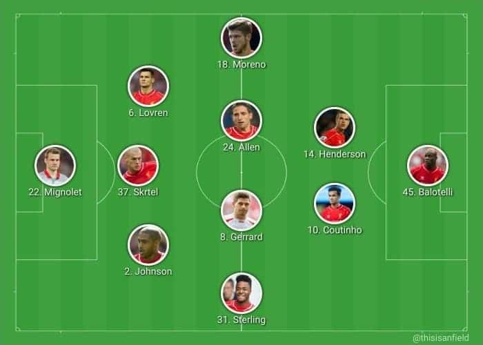 How Liverpool lined up at Newcastle - with Sterling right side, Lovren and Johnson at centre-back.
