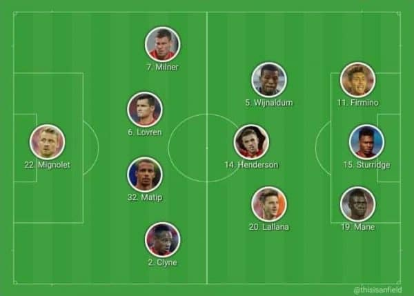 4-3-3 XI 2 vs. Leicester