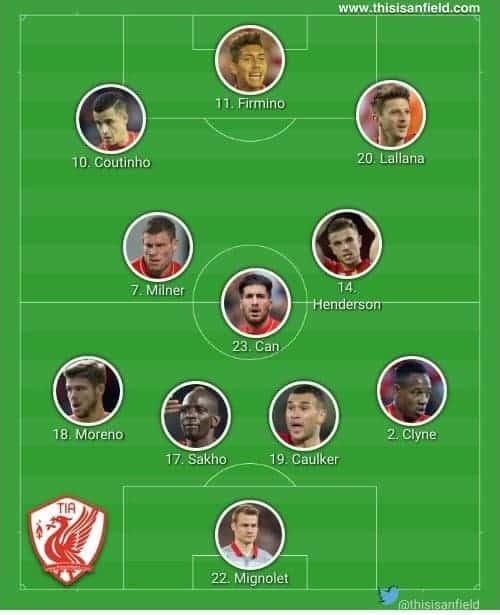 Aston Villa 4-3-3