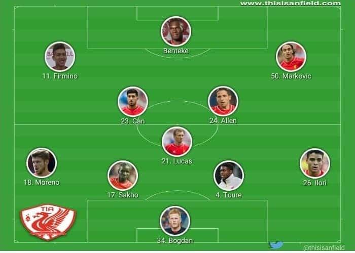 Swindon XI 4-3-3