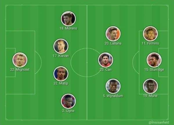 Spurs XI 4-3-3 League Cup