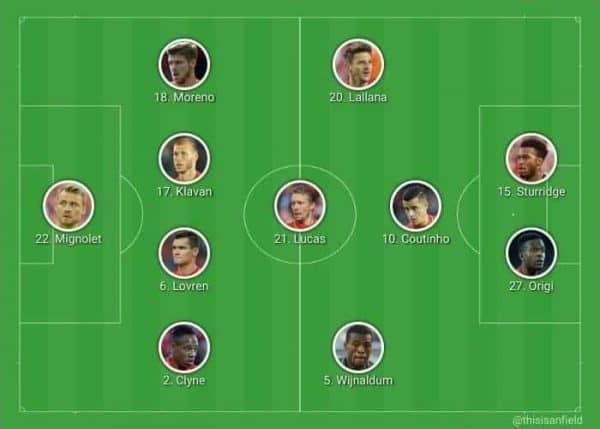 Spurs XI 4-4-2 League Cup