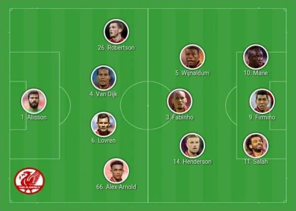 A Midfield Dilemma For Klopp Predicting Liverpool S Lineup