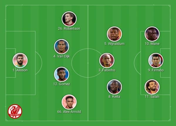 Keita To Return In Strongest Available Xi Predicting Liverpool S Lineup Vs Chelsea Liverpool Fc This Is Anfield