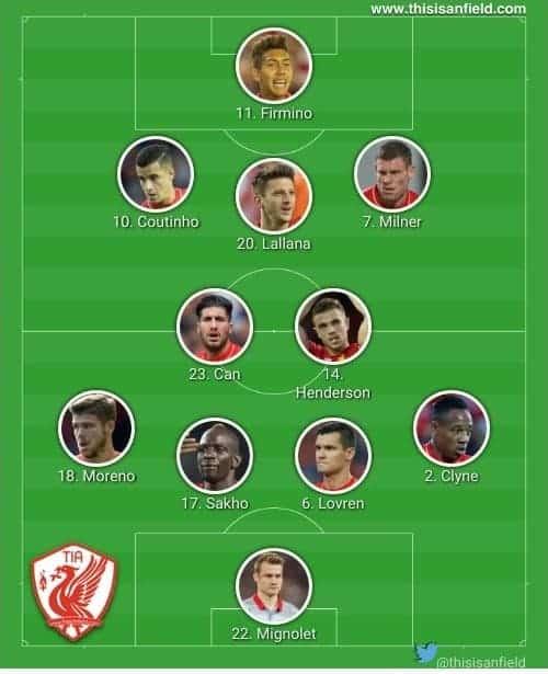 Man United Europa League XI 2