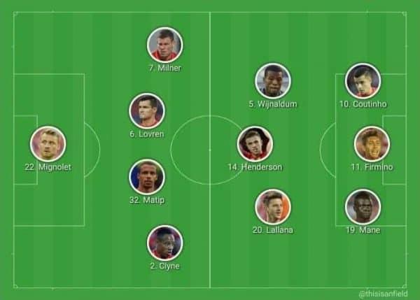 Chelsea XI 2