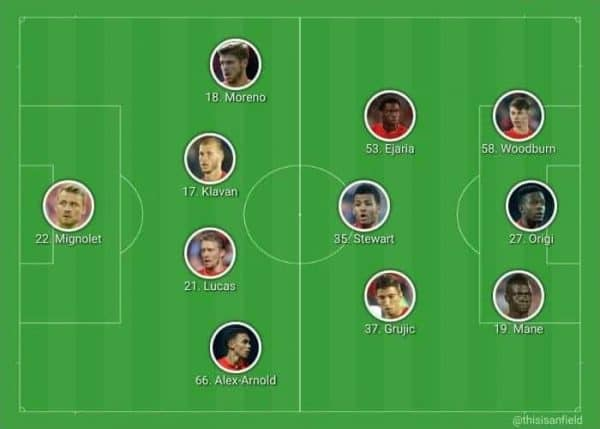 Leeds XI 1
