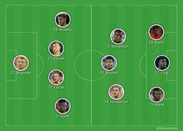 Leeds XI 2