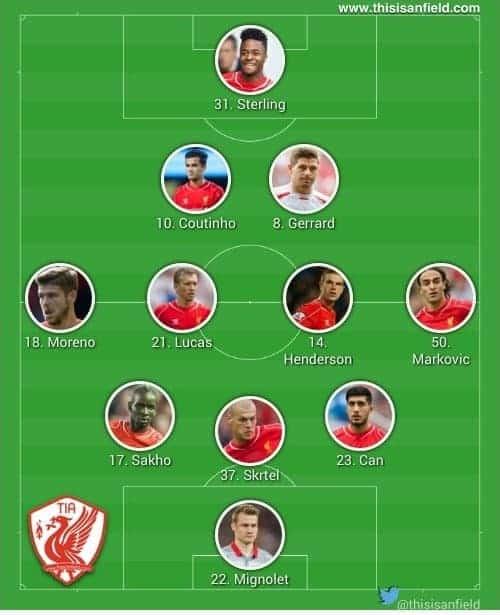 Sunderland line up