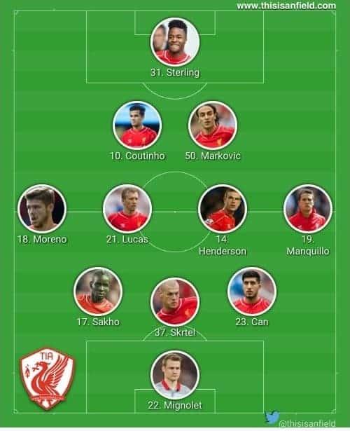 Villa away Selection 2