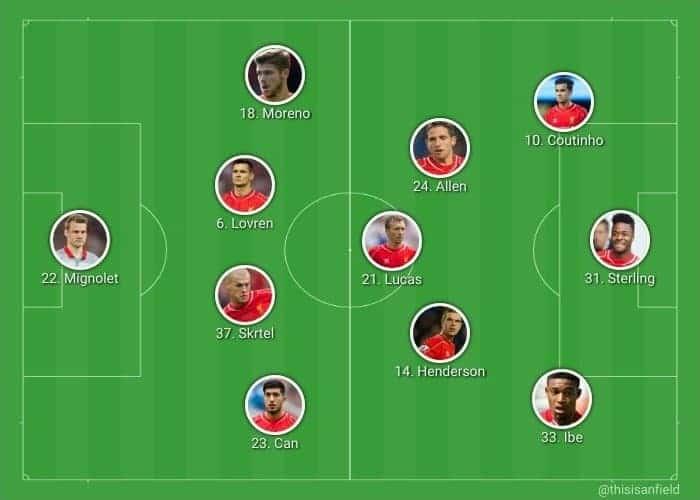 QPR XI 4-3-3