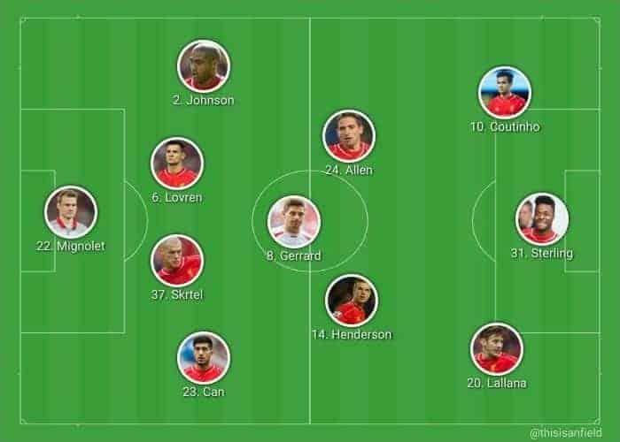 Chelsea XI 4-3-3