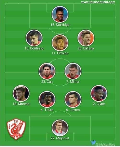 Villarreal 4-2-3-1