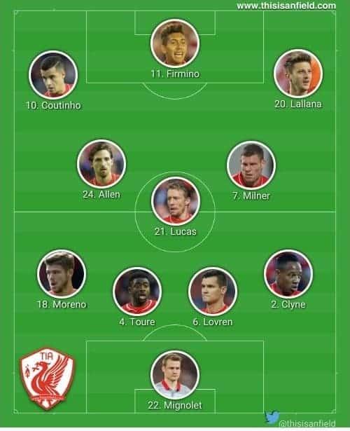 Villarreal 4-3-3