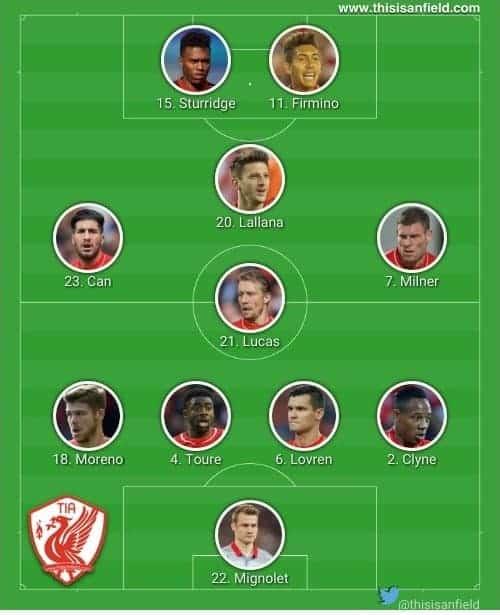 Chelsea 4-4-2 Diamond XI