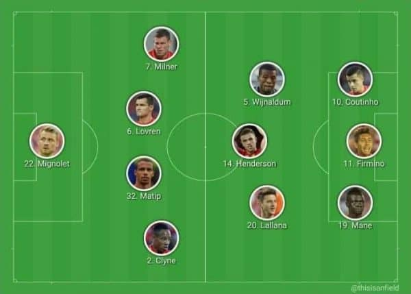 4-3-3 XI 1 vs. Leicester