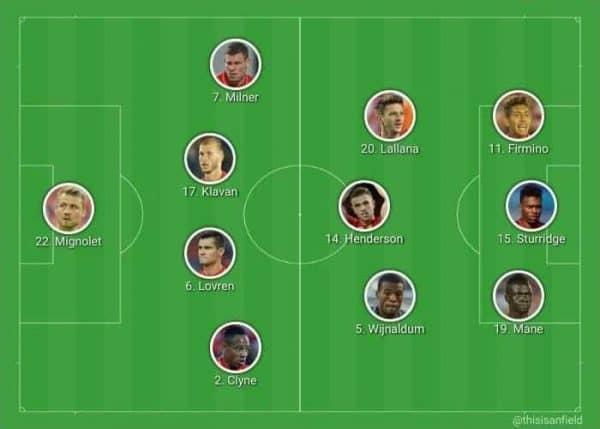 Spurs XI 2